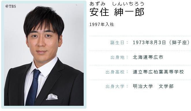 安住紳一郎アナ「東京五輪総合司会」抜擢は「TBSの引き止め工作」!?